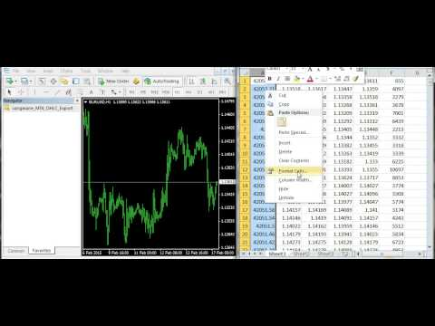 Forex data spreadsheet