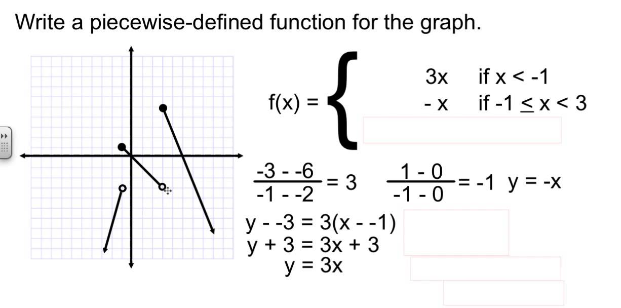 Algebra 2 2 6 Special Functions PART 1