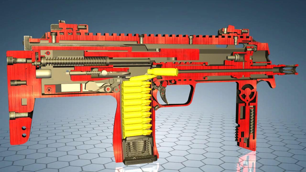 HK MP7 PDW - Modern Firearms