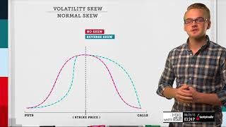 Volatility: Skew | Options Trading Concepts