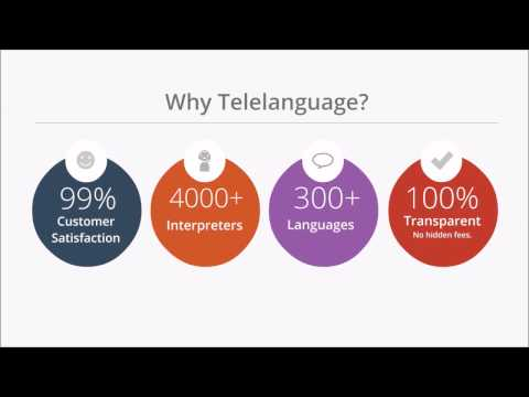 Why Telelanguage? Customer-oriented Language Service Solutions