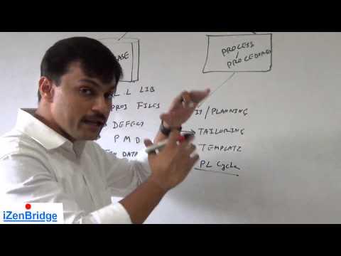 PMP® Enterprise Environmental Factors and Organization Process assets | PMBOK 5 | Lesson 2 : Part 2