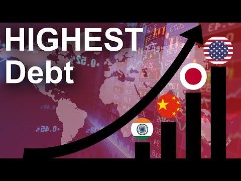 Top 20 Countries 2019 (Highest Debt)