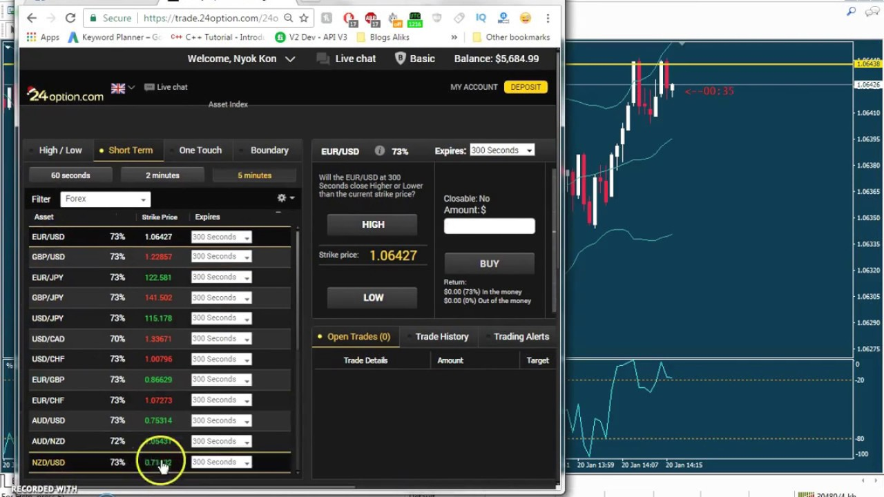Winning strategy in binary options