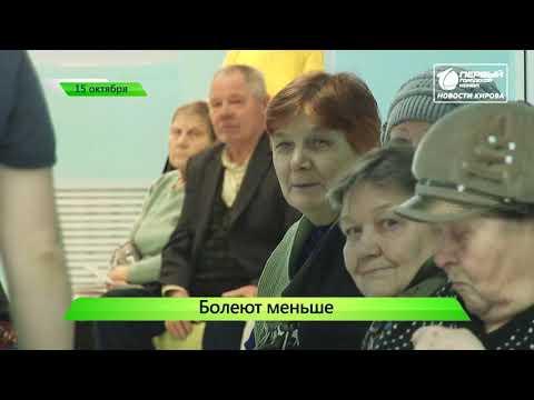 Новости Кирова выпуск 15.10.2019