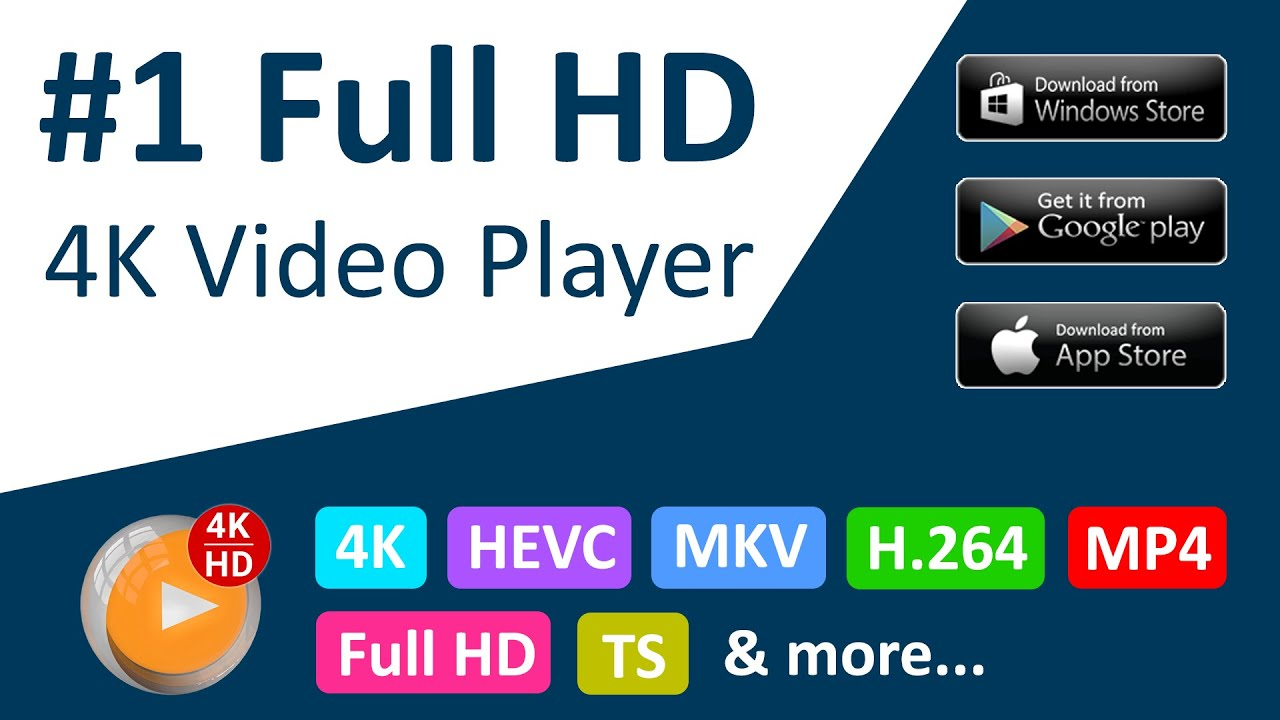 Intel Aided HW+ 4K Ultra HDR Video Player |All Format Video Player |  Windows 10