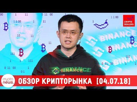Новости криптовалют и блокчейн: Binance Syscoin 96 BTC, The Pirate Bay майнит, Viber крипто Россия