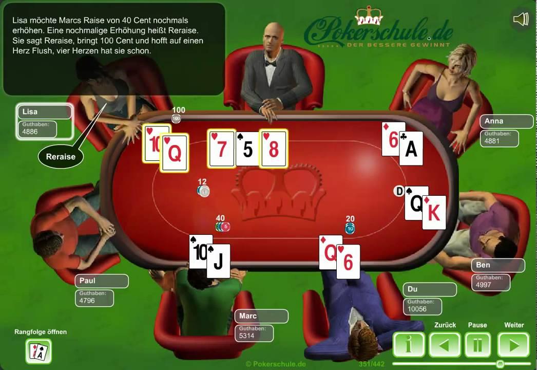 Poker Lernen Kostenlos