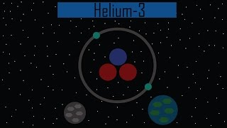 Could Helium-3 Power Our Future ? (Part 1)