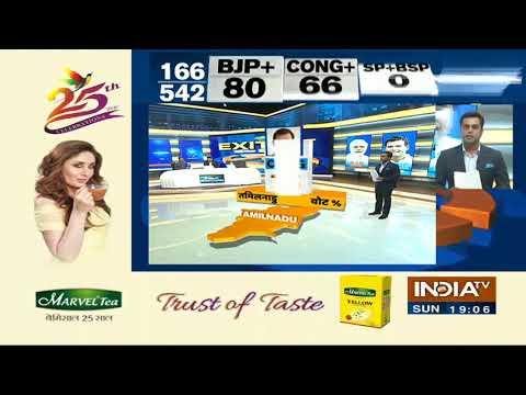 Exit Poll 2019: Tamil Nadu में DMK का डंका, Kamal Haasan की ज़मानत ज़ब्त | IndiaTv Exit Polls 2019