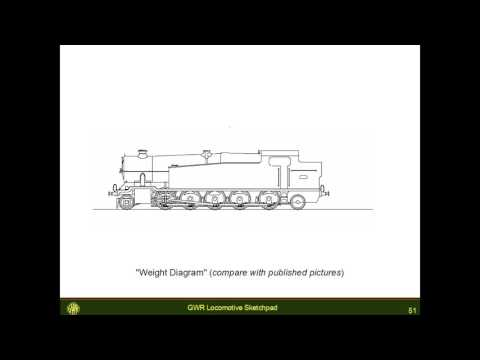GWR Locomotive Sketchpad Release 5 0 0 Quick Tour