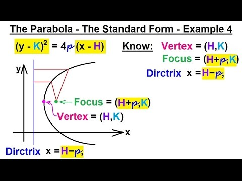 Precalculus Algebra Review Conic Sections 10 Of 27 The Parabola