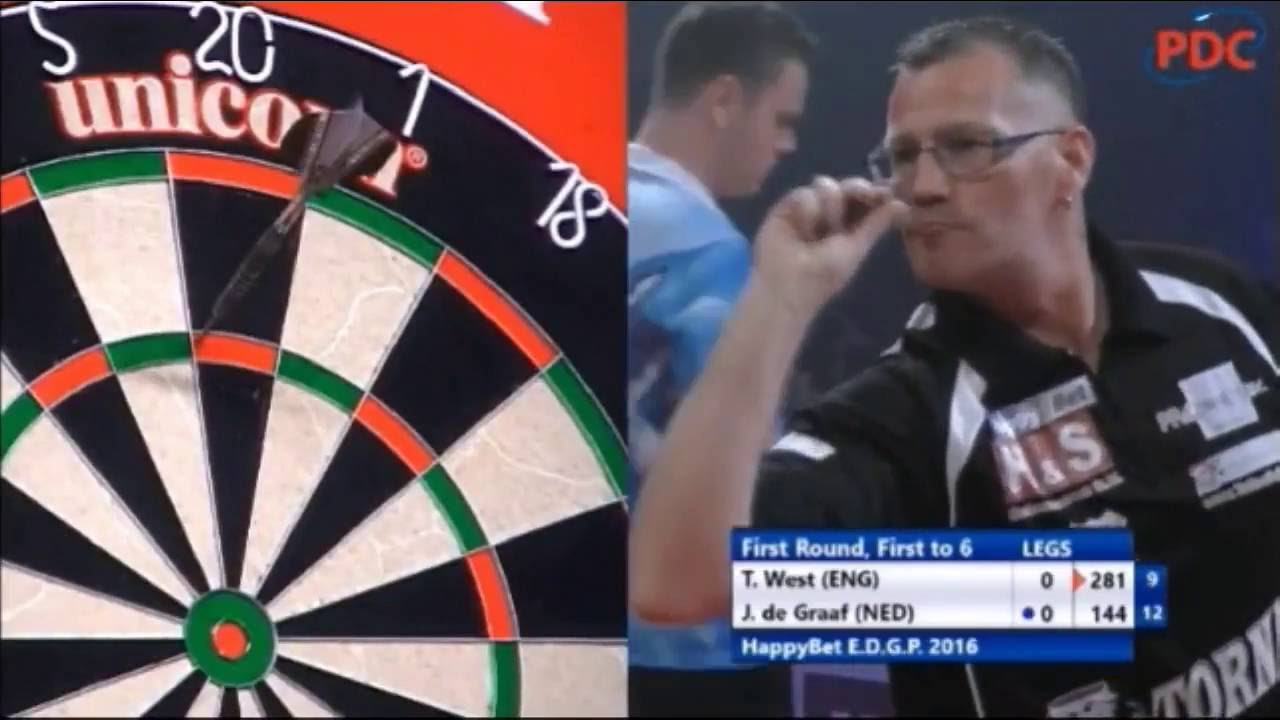European Darts Grand Prix