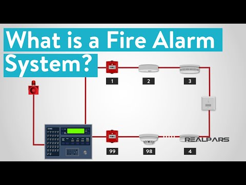 What is a Fire Alarm System?