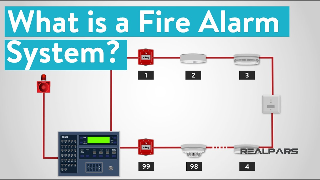 What is a Fire    Alarm    System   YouTube