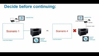 Choose Your Connection Scenario | Installing GrabCAD Print on Your Stratasys J Series Printer