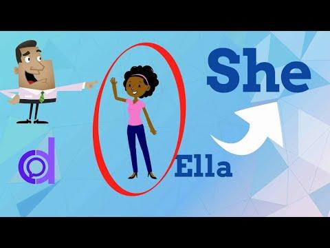 Ejemplos de pronombres en ingles y español