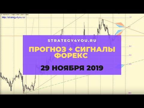 Мировая биржа цена на нефть WMV