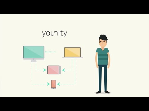 What Is Younity Mobile