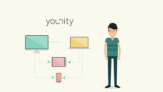 What Is Younity Mobile Youtube