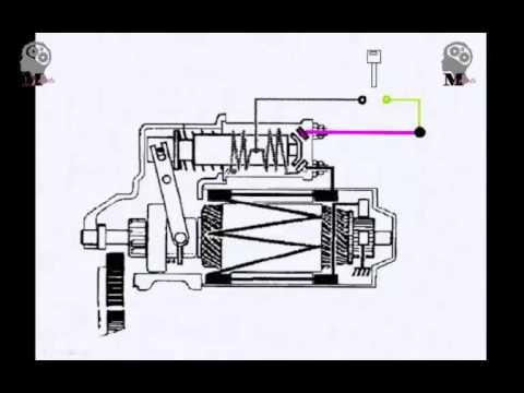 Schema Circuit Electrique Voiture