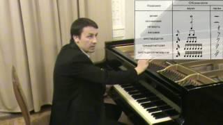 Сольфеджио #12 Паузы в музыке