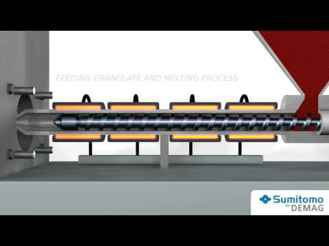 Injection Molding Process -  Animation