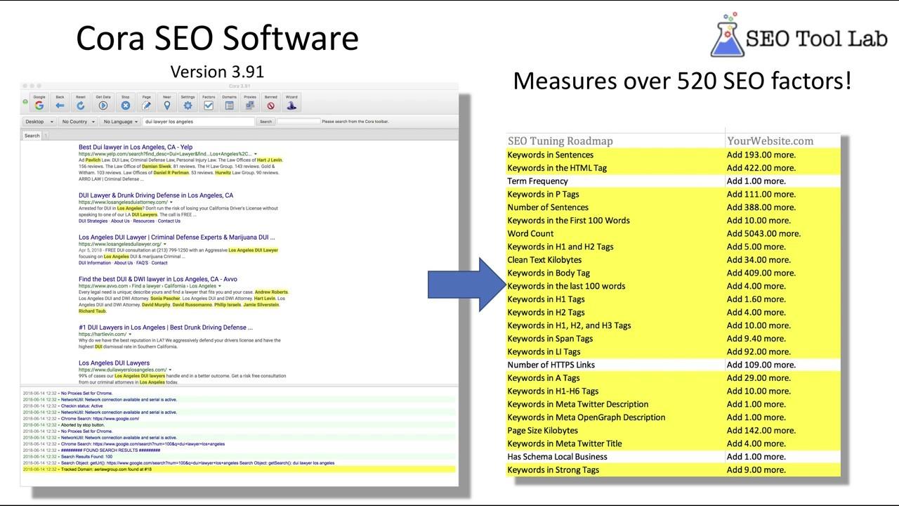 Cora SEO Software Review - Features ...shounakgupte.com