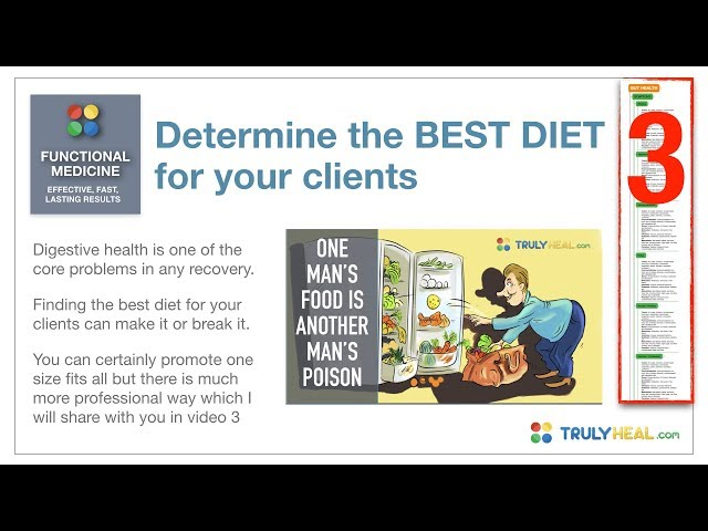 Functional Medicine Training for Health Professionals - Gastro intestinal