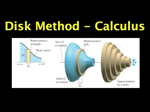 Calculus - Disk Method for Finding Volume