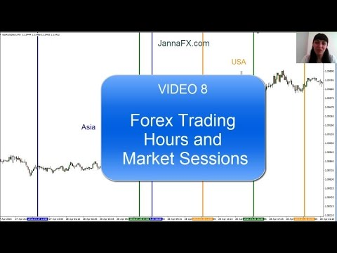 Forex market open monday