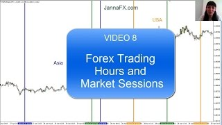 Forex market sessions hours