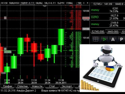 Стратегия - анализ волатильности краткосрочных опционов.