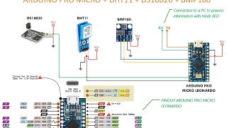 Part 01: Arduino and Node Red, Monitoring with DHT11, BMP180, DS18B20 Sensors