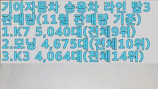 2019년 12월 기아자동차 승용차 라인 탑3!!(K7…
