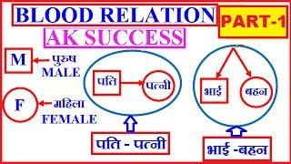 REASONING | BLOOD RELATIONSHIP | BLOOD RELATIONSHIP REASONING FOR SSC PART 1 रक्त सम्बंध SSC के लिए