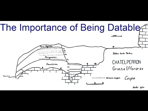 50) Geologic Dating Methods from YouTube · Duration:  11 minutes 50 seconds