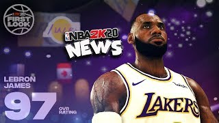NBA 2K20 News #8 - BEST PLAYERS Revealed! Top 5 Rookies & 3pt Shooters