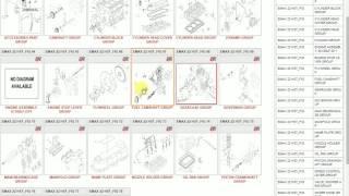 How use  the Mahindra Tractor parts lookup