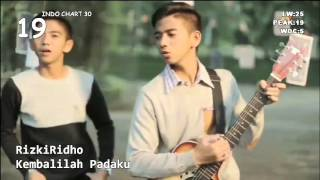 Chart Lagu Indonesia - INDO CHART 30 ( 2-8 NOVEMBER 2015 )