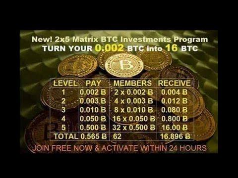 Quotazione bitcoin cash investing