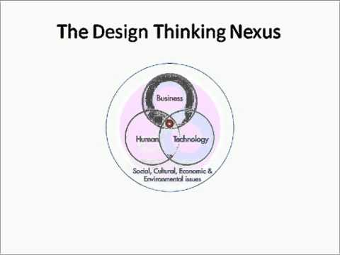 Frameworks for Design Thinking - Stanford Innovation Masters Series