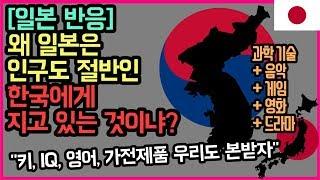 [일본 반응]  한국인은 투쟁심이 있으니까 강하다.