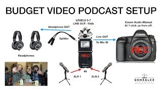 How to Record a Budget Video Podcast with Two People