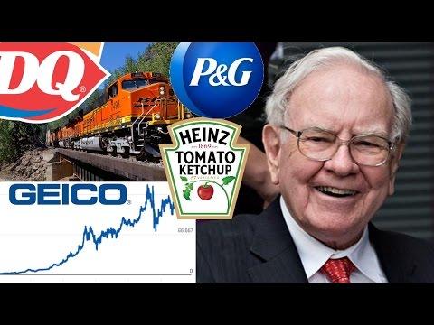 A Day in the Warren Buffett Portfolio