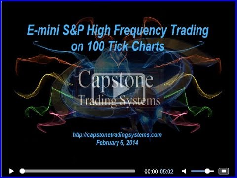 E-mini S&P High Frequency Trading