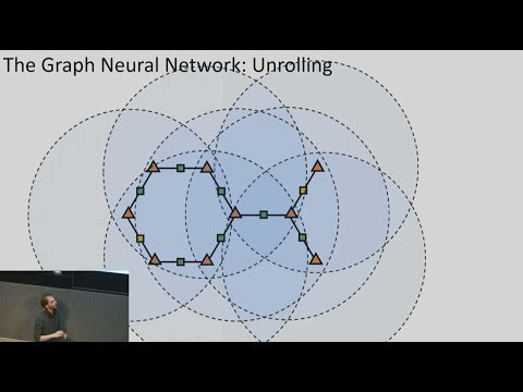 Graph neural networks: Variations and applications
