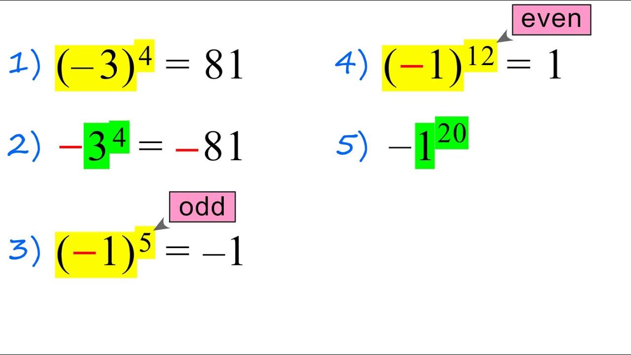 medium resolution of Grade 8 Exponents - YouTube