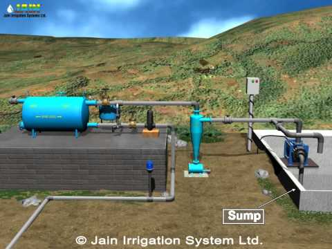 project report on drip irrigation pdf