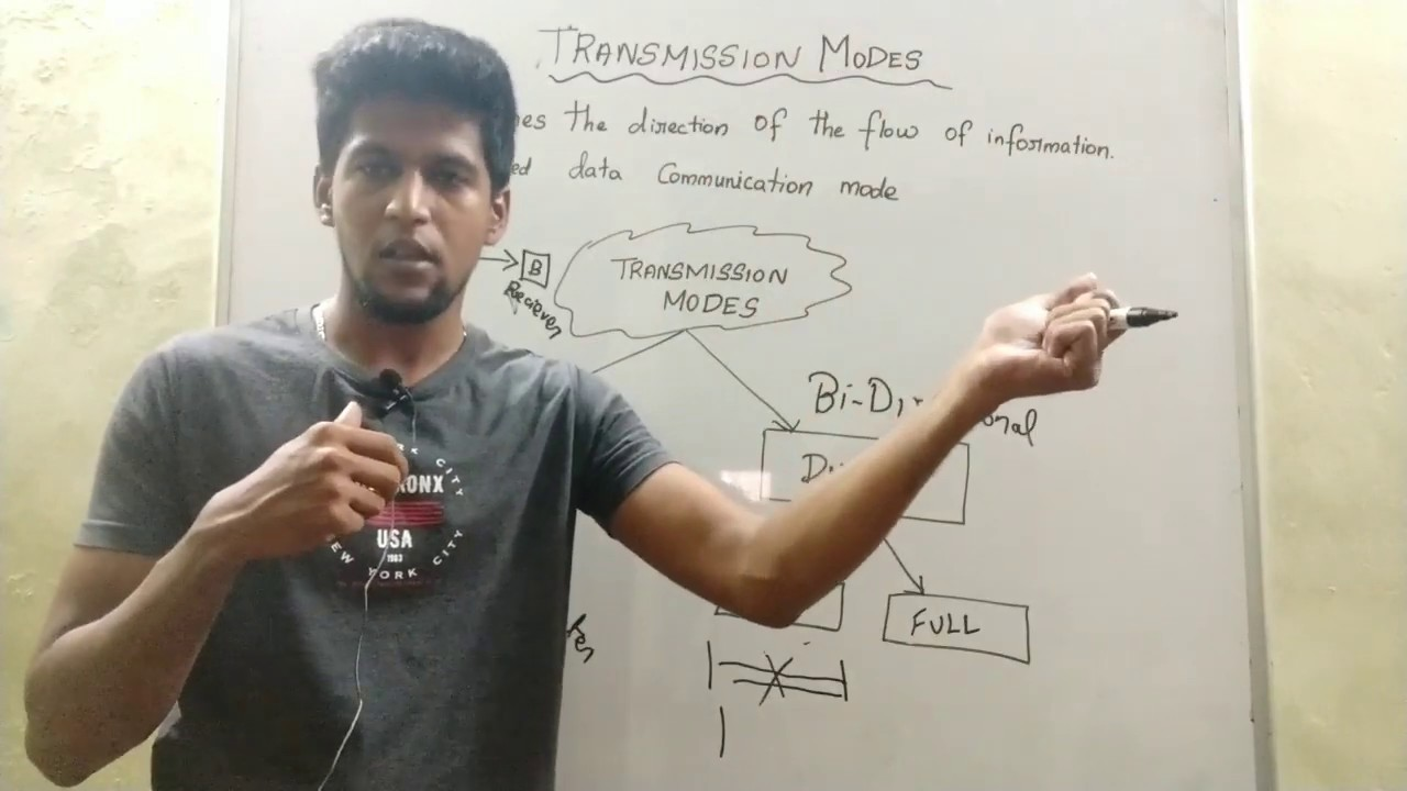 Repeat Transmission modes in Network in tamil (Video-7) by